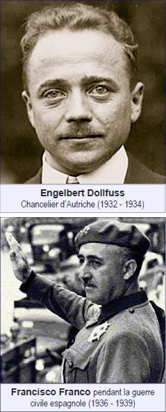 Engelbert Dollfuss et Francisco Franco