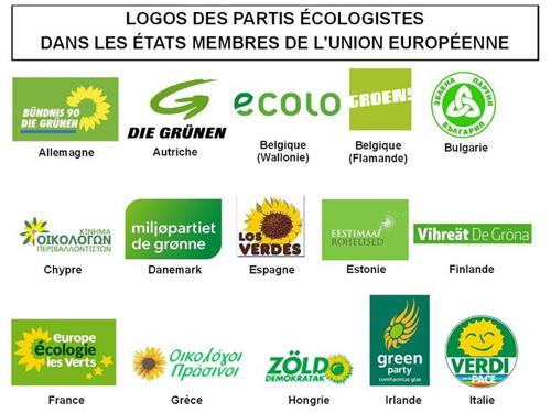 s11 ecologie Dossier : Que signifient les logos des autres partis ?