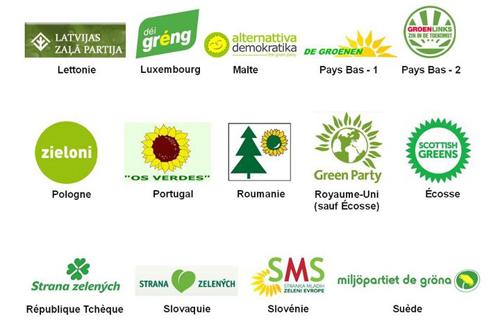 s12 ecologie Dossier : Que signifient les logos des autres partis ?
