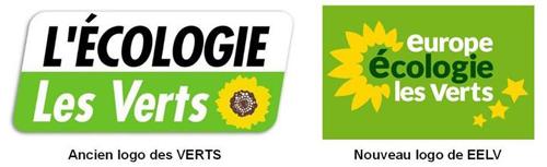 s9 EELV Dossier : Que signifient les logos des autres partis ?