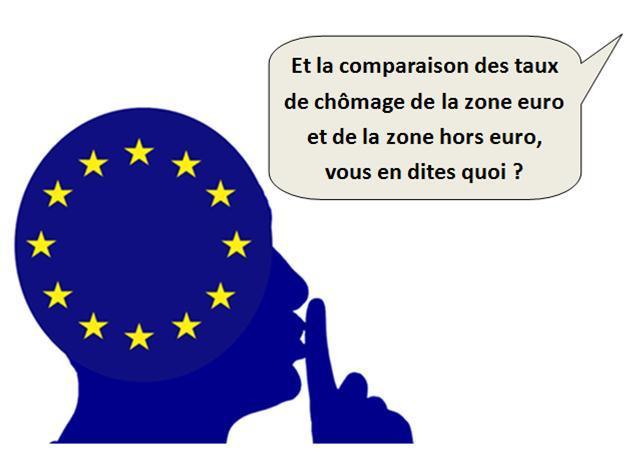 taux chomage euro