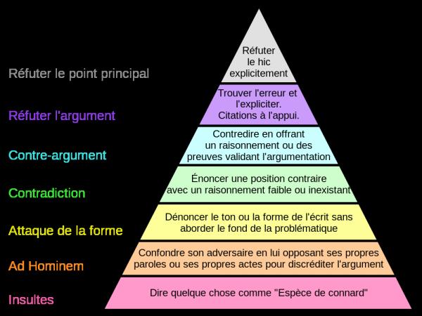 moderation_wikipedia_upr