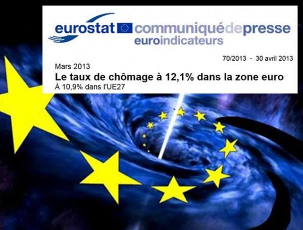 eurostat_upr