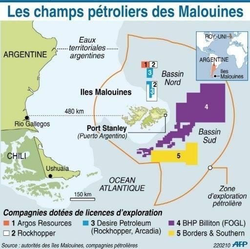 petrole-malouines