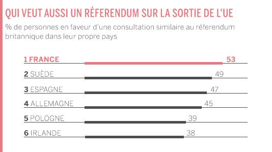 frexit-sondage-upr