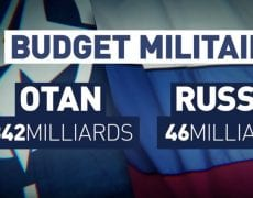 otan russie qui menace qui