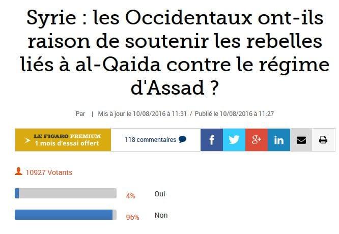 sondage soutient assad le figaro