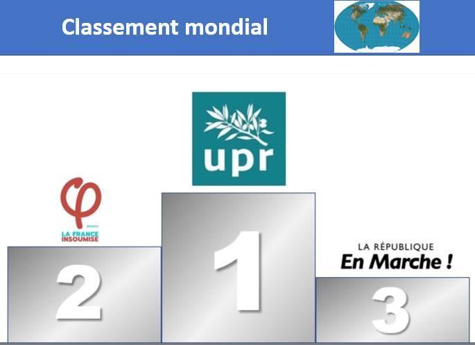 En Depassant Le Site De En Marche Le Site Upr Fr Se Hisse Au 1er