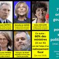 Derrière le scandale de Rugy, 15e départ inopiné d'un ministre sous Macron, une évolution mafieuse et putride mais logique.