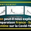 Puisqu'il est question de reconfinement, Macron peut-il nous expliquer la comparaison France – Suède – Argentine pour la Covid-19 ?