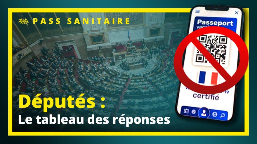 Tableau des réponses des députés concernant leur position sur le projet de loi du Pass Sanitaire