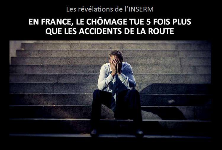 En France le chômage tue 5 fois plus que les accidents de la route