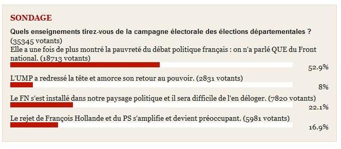 sondage-le-point-debat-fn-departementales-2015